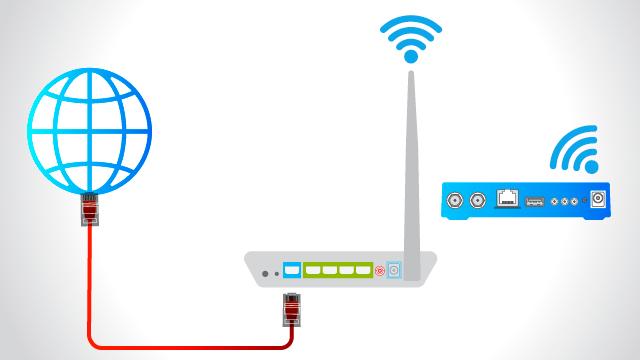 Подключение AC790 Триколор к интернету